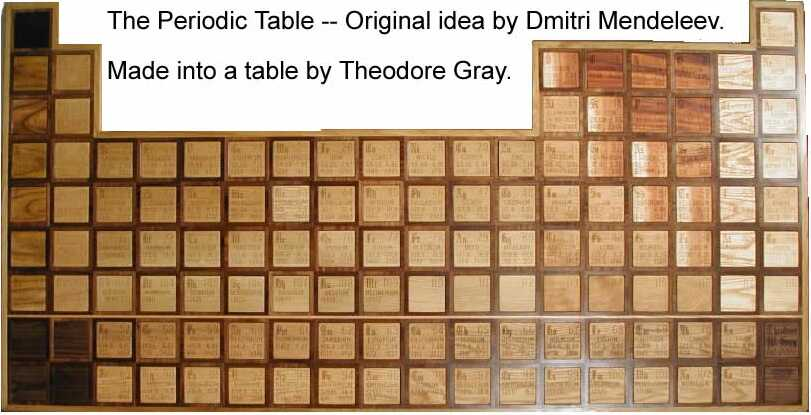 Periodic table by theodore gray periodicg urtaz Images